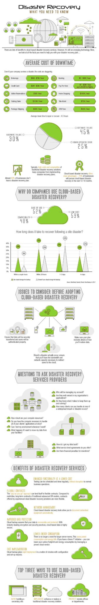 core-data-cloud-data-recovery-benefits